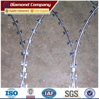 razor barbed wire installation mesh fence