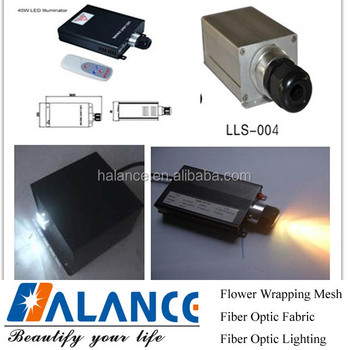Led fiber optic projector for star ceiling decoration