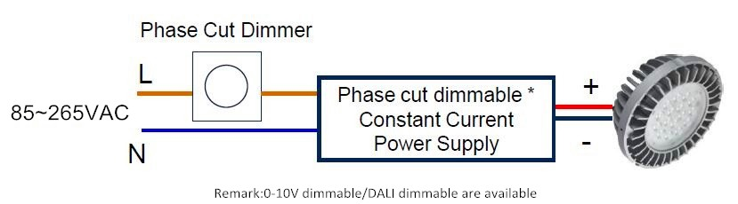 triac-dimmable-AR111-wiring