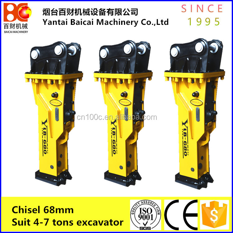Soosan mini hydraulic breaker/construction machinery