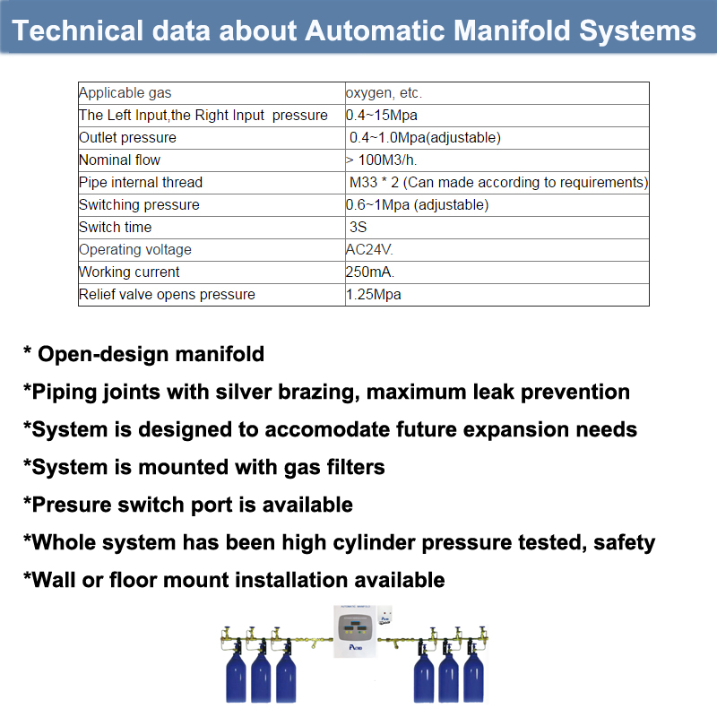 Popular Digital Gas Pipeline System/Medical Automatic Manifold Systems Made In China