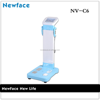 NV C6 2016 Trending Products Bmi