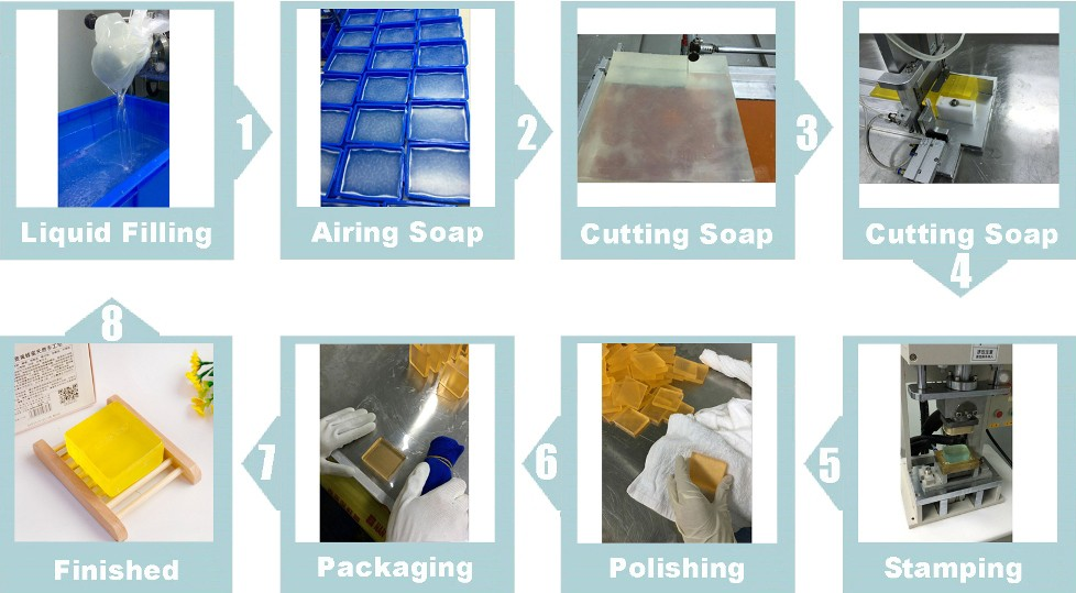 Natural Handmade Cleaning Bath toilet Soap for whitening