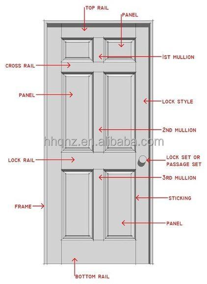 Wood Door Jamb Moulding   Buy Wood Door Jamb,Unfinished Wood Frames,Wood  Decorative Mouldings Product On Alibaba.com