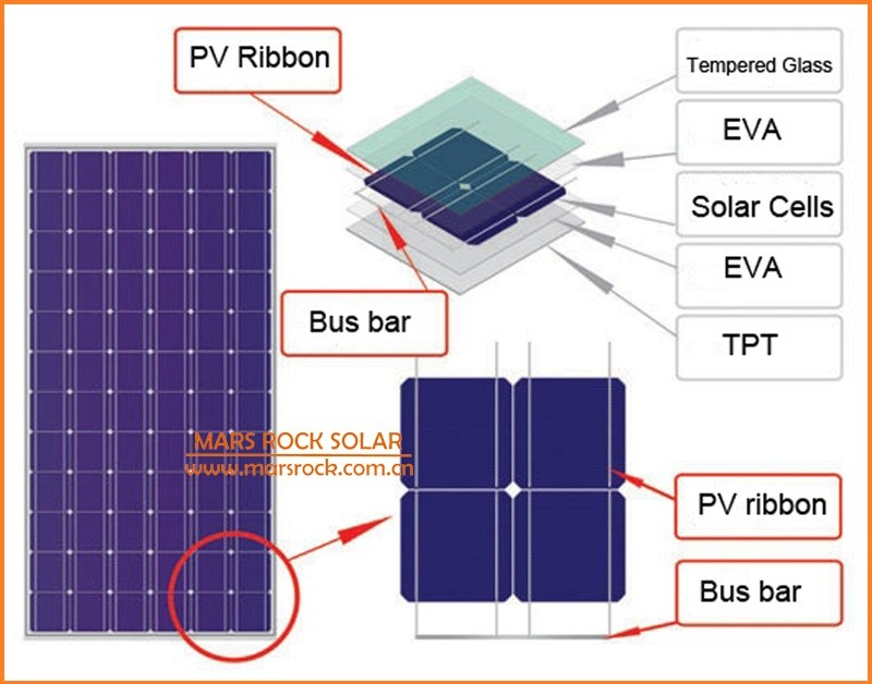 A Grade 5 01w To 5 08w 3bb High Efficiency Mono Solar Cell