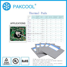 china chemical highest thermal conductivity silicone rubber filler with electronic modle