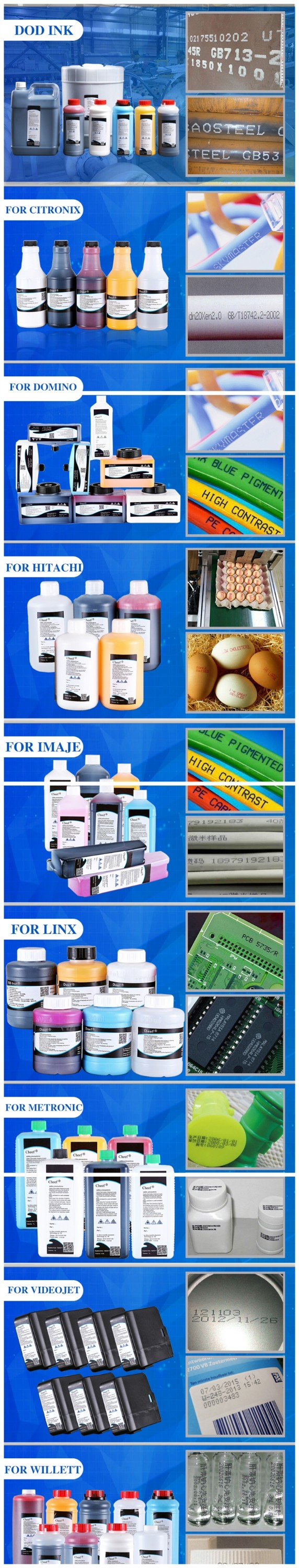 Pigment black ink for Metronic Inkjet Printer