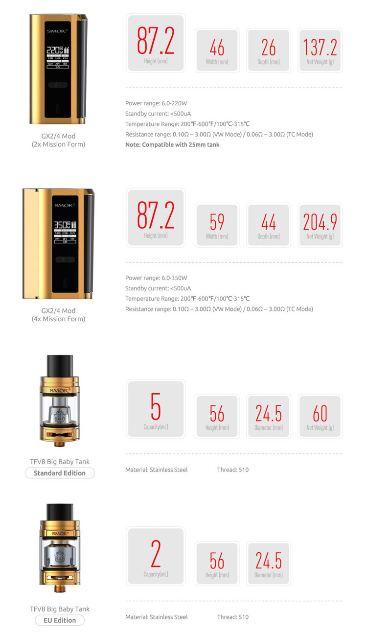High quality wholesale 2ml/ 5ml 220W/ 350W SMOK GX2/4 Kit From HeavenGifts