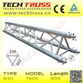 mini size triangular 220mm truss easy to assemble!