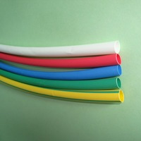 Environment friendly and flame retardant heat shrinkabke tubing