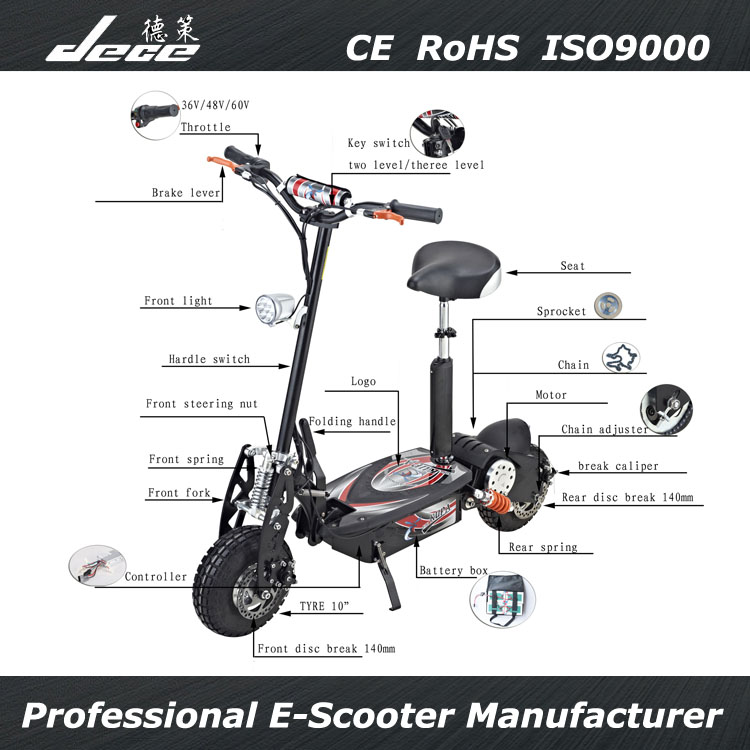 two wheel CE approved adult electric scooter 2015 new arraival best cheapp ROHS el scooter 20KM/t