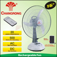 rechargeable inverter table fan stock