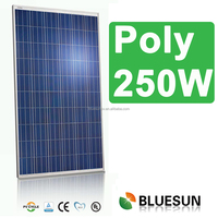 High efficiency stock solar panels 24v poly 250W in Europe