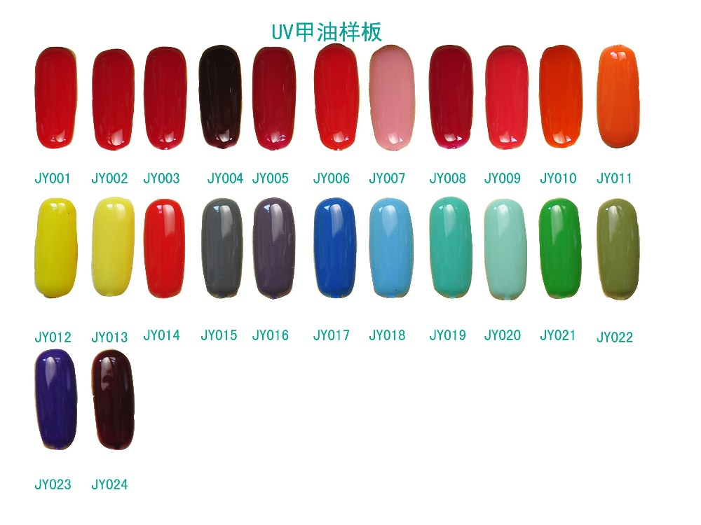 High gloss wholesale UV gel nail gel