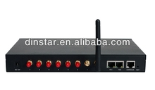 8 ports GSM Gateway support SMS Sending (imei can change)