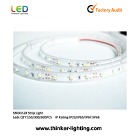 Shenzhen export lighting cheap SMD3528 led strip light 120leds per meter CE&RoHs certification