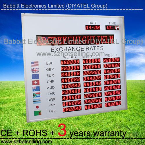 banking exchange rate scrolling message led display screen/boards/indoo / Exchange rate led display board Babbitt (BT6-81L77H-R)