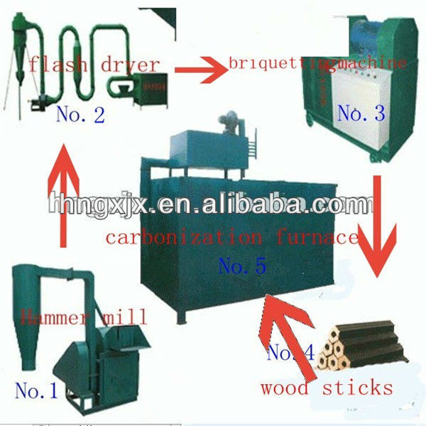 high effective wood briquette machine with smokeless furnace