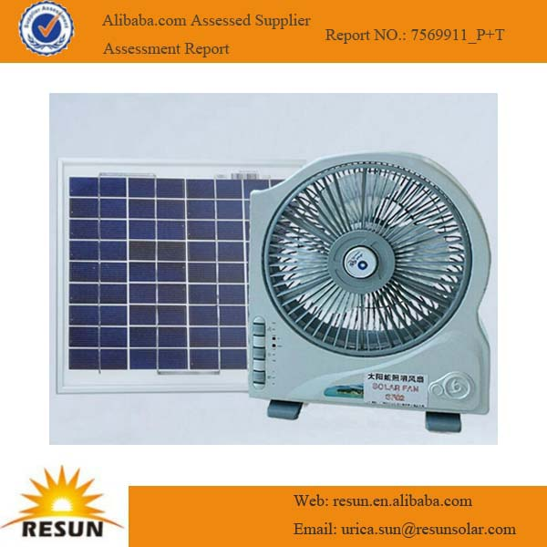 Hot sale solar fan lighting system solar powered ventilation fan