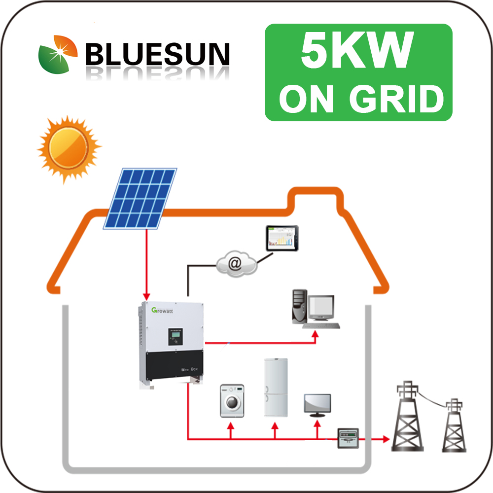 China manufacturer 5000w 5kw our solar system planets on grid for house