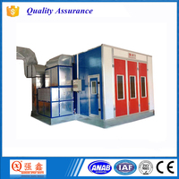 Phillipine Market Hot Sale Electric Heating Car Painting Room