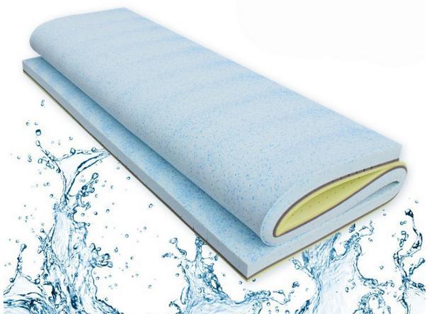 Continu printemps en ligne achats inde lit matelas pour for Online shopping for mattresses