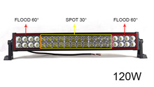 23 inch 120W LED Light Bar Fog Driving 4x4 Bumper Rock Work Lightbar Flood/Spot Combo Beam For Jeep Cabin/Boat/SUV/Truck/Car/ATV