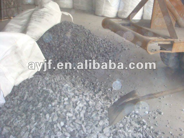 Anyang Jinfang supply ferro silicon 75/FeSi 75