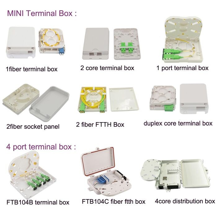 DIN Rail fiber optic terminal box with 6 SC/APC Duplex adapter