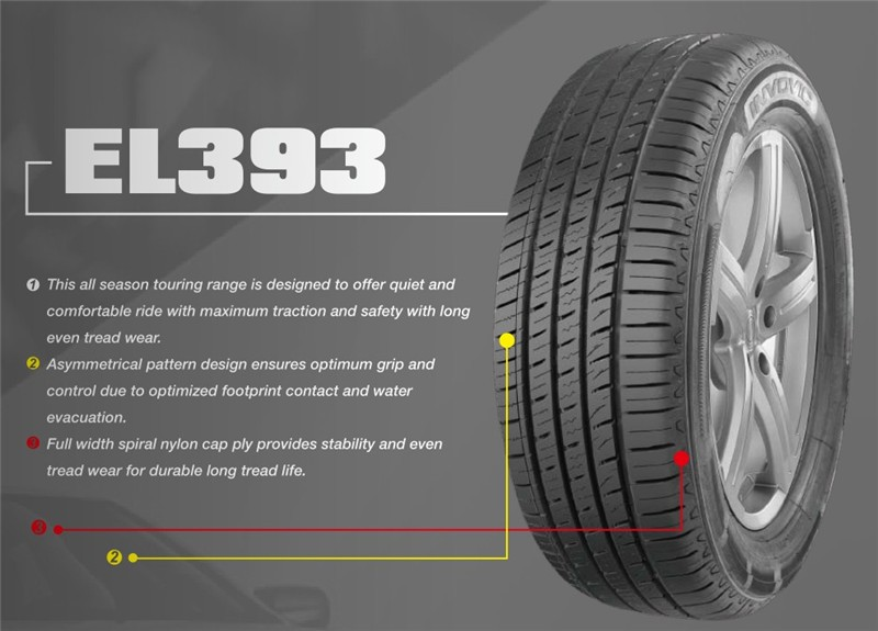 China new PCR invovic car tire cheap car tyres tires 195/65 r15 205/55 r16 215/55 for sale