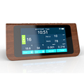 Indoor Air Quality Detector Accurate Testing Formaldehyde(HCHO) Monitor with PM2.5/PM10/TVOC