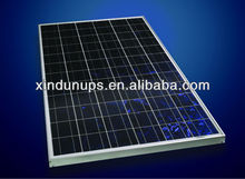 solar cell,solar panel with lowest price at hot sell