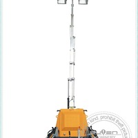 Mo 806 Hydraulic Telescopic Mobile Vehicle