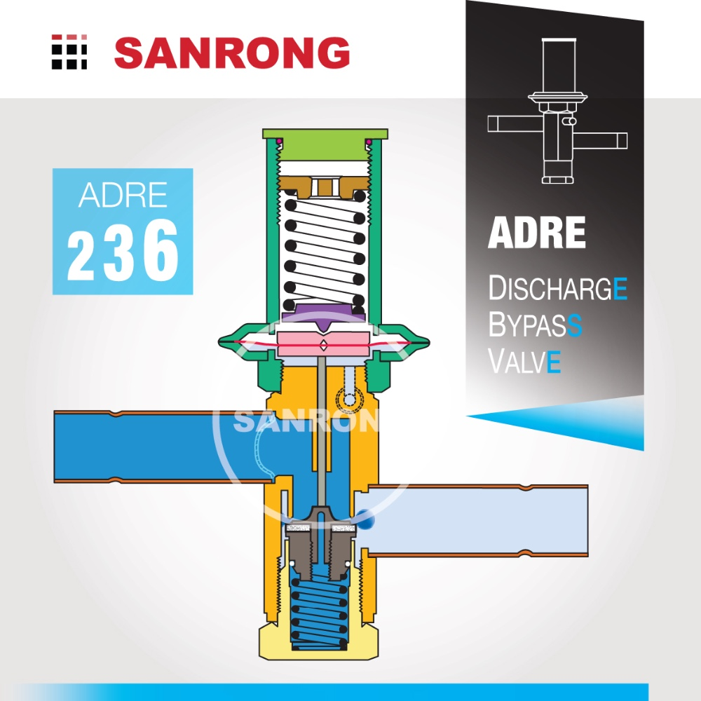 ADRHE-6 DRHE-6 Refrigeration Automatic Pressure Bypass Relief Valve, Sporlan Hot Gas Bypass Valve