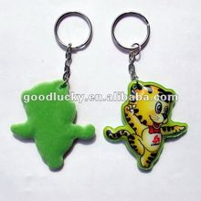 2012 best price Promotion gift (video play keychain)PVC keychain (gps keychain)