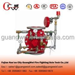 Типы противопожарное оборудование