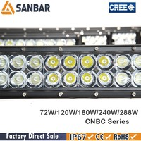 Less expensive led bulkhead light fitting with best quality