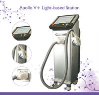 2014! The Multi Application IPL RF Elight Laser workstation for every Budget