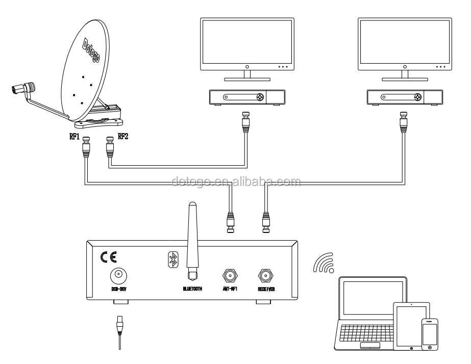 the world u0026 39 s cheapest automatic antenna developing   tv
