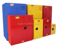 Flammable liquids storage safety cabinet with ventilation hole