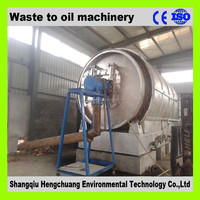 Continuous fully automatic recycling fuel oil from waste rubber and plastic