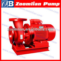 XBD-W fire pumps for fire trucks