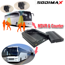 Mobile Vehicle DVR 3G GSM Wi-Fi HDD Hard Drive Live View GPS Realtime Tracking 3g mobile dvr gps tracker