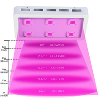 Hot Selling China Wholesale 1200 Watt Spectrum King Cob Led Grow Lights Full Spectrum For Medical Plants