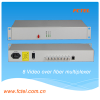 8 channel digital video transmitter and receiver