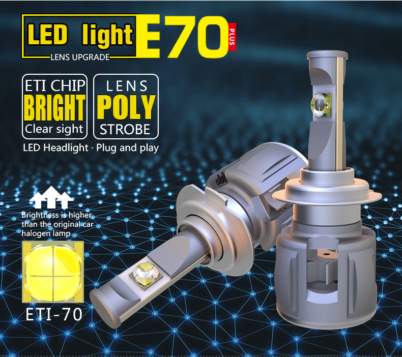 E70 H7 H11 LED Auto Light for Car Headlamp 9012