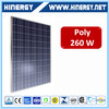 CE approved solar automobiles solar module manufacturers energy companies indonesia