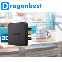 direct factory sells Amlogic S905 Android 5.1T95N mini MX+ TV Box 1GB 8GB