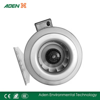 Metal round temperature controlled exhaust fan
