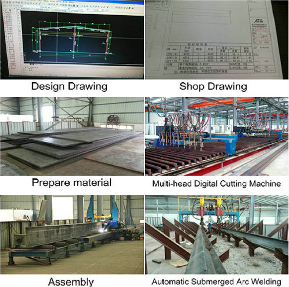 Prefabricated Steel Structure Warehouse or Workshop Building